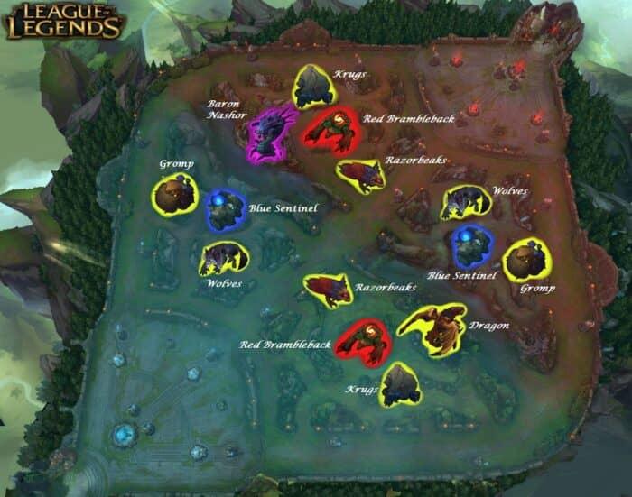 jungle_camps-League of Legends