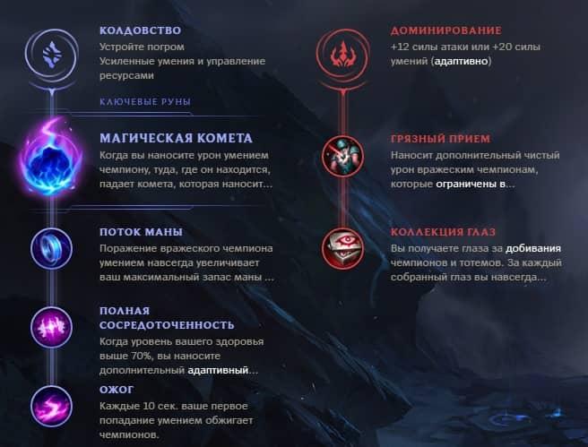 Гайд на Зерата - Xerath (League of Legends)